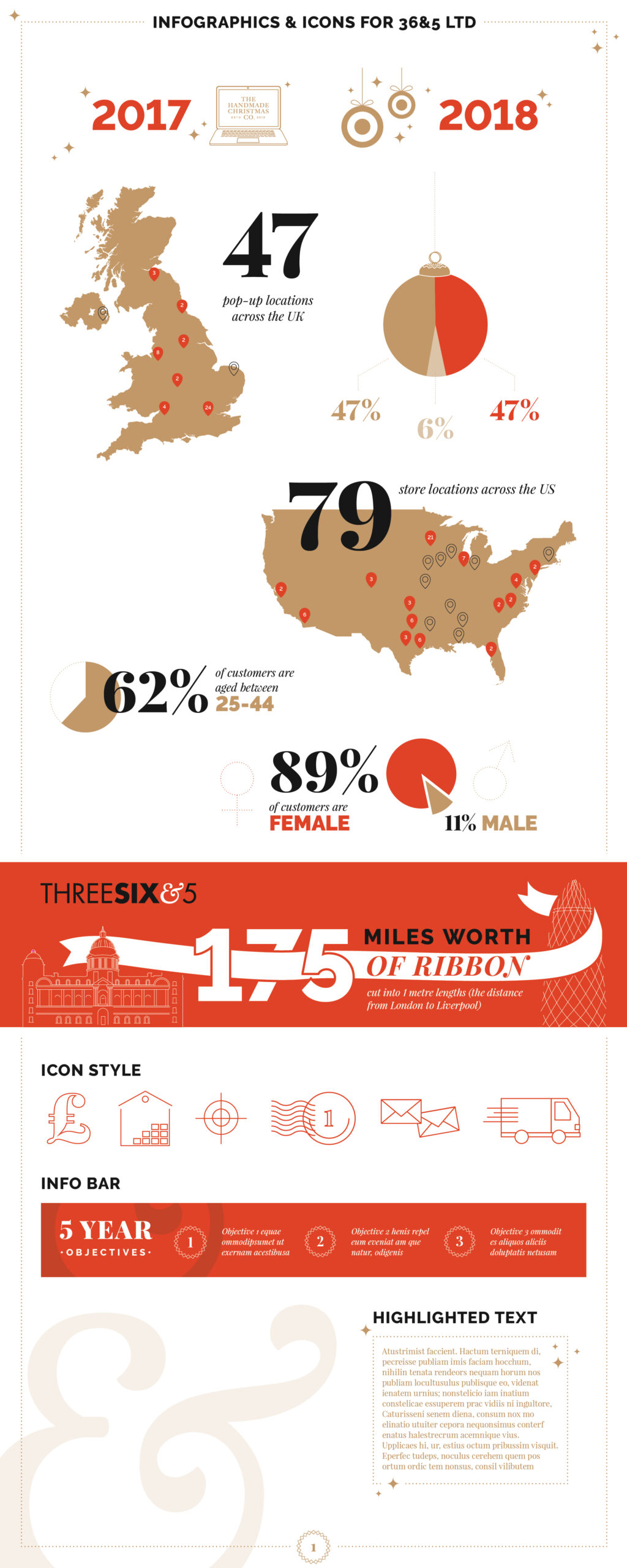 Business infographic and icon style